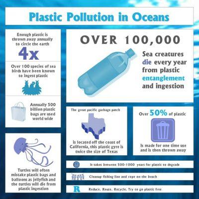 World Oceans Day 2018 13